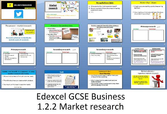 Edexcel GCSE Business - Theme 1 -1.2.2 Market research