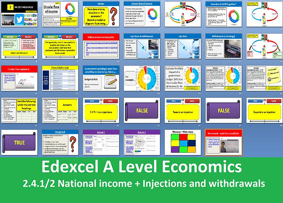 Circular flow of income - Injections & withdrawals - A Level Economics