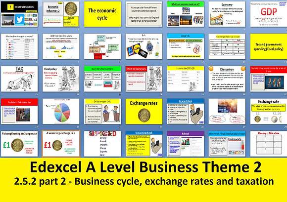2.5.1 Business cycle, exchange rates and tax (part 2) - Theme 2 Edexcel A Level