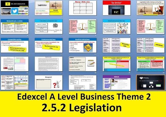 2.5.2 Legislation - Theme 2 Edexcel A Level Business