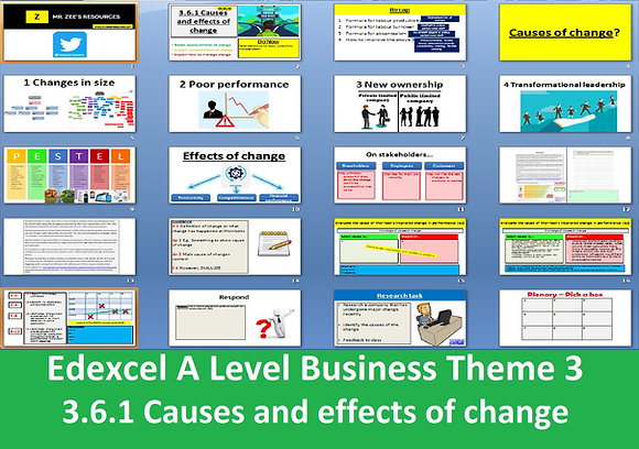 3.6.1 Causes and effects of change - Theme 3 Edexcel A Level Business