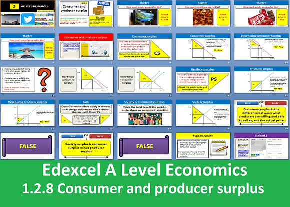 1.2.8 Consumer and producer surplus - Theme 1 Edexcel A Level Economics