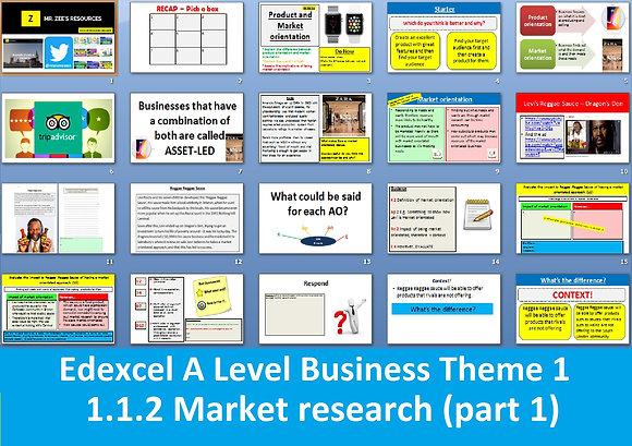 1.1.2 Market research (part 1 product & market orientation) - A Level Business