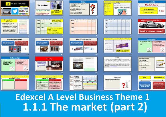 1.1.1 The market (part 2) - Theme 1 Edexcel A Level Business
