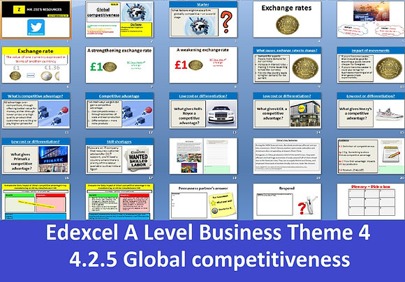 Edexcel A Level Business Theme 4 - 4.2.5 Global competitiveness