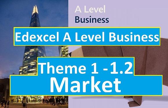 Edexcel A Level Business Theme 1 - 1.2 Market
