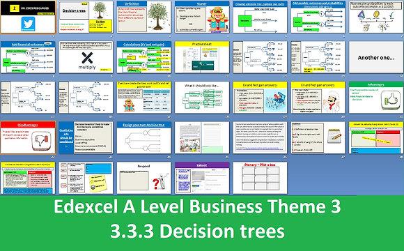 Edexcel A Level Business Theme 3 - 3.3.3 Decision trees