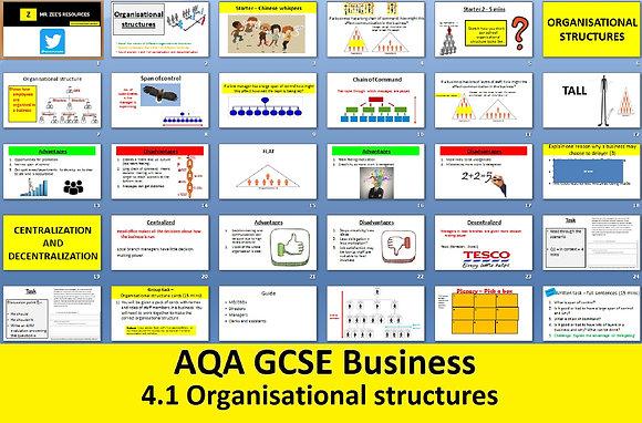 AQA GCSE Business 9-1 - 4.1 Organisational structures