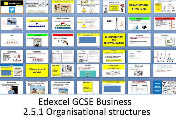Edexcel GCSE Business - Theme 2 - 2.5.1 Organisational structures