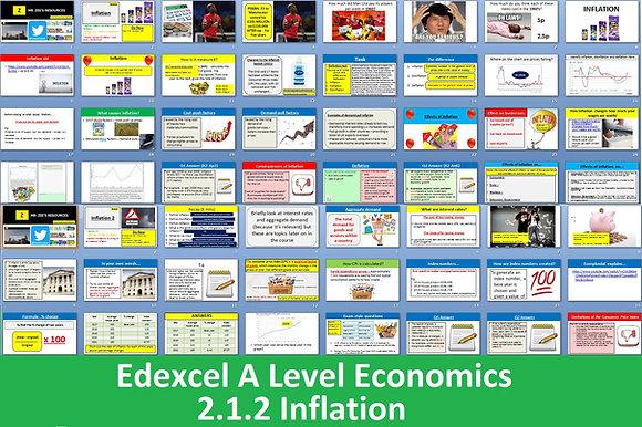 2.1.2 Inflation - Theme 2 Edexcel A Level Economics
