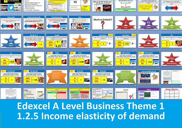 1.2.5 Income elasticity of demand - Theme 1 Edexcel A Level Business