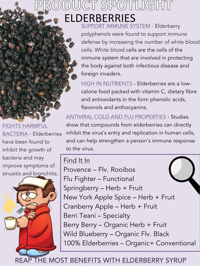 The Tea Bag - health.jpg