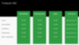 Toolpack 365 Server prisoversigt