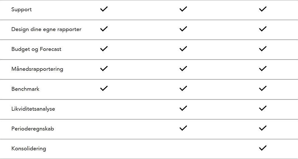 Server Toolpack 365 funktioner oversigt.
