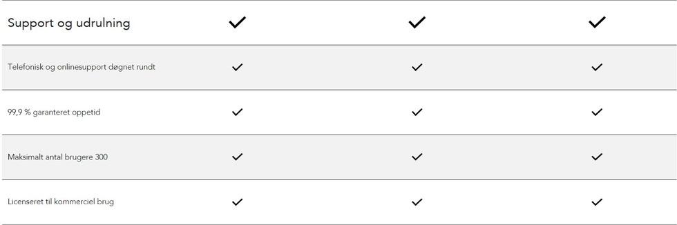 Microsoft 365 Support og udrulning.jpg