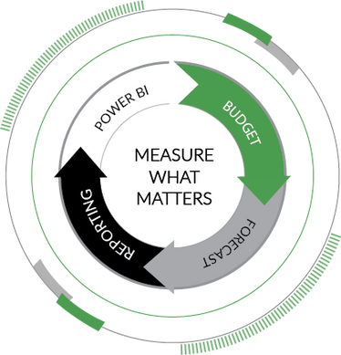 Measure What Matters.png