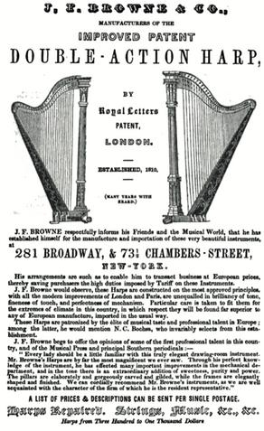 Harp Making in Late-Georgian London: Browne & Buckwell -the American Connection