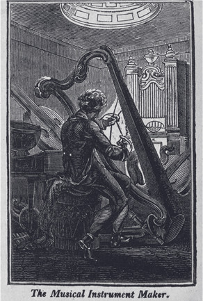 Scale of the nineteenth-century London harp industry