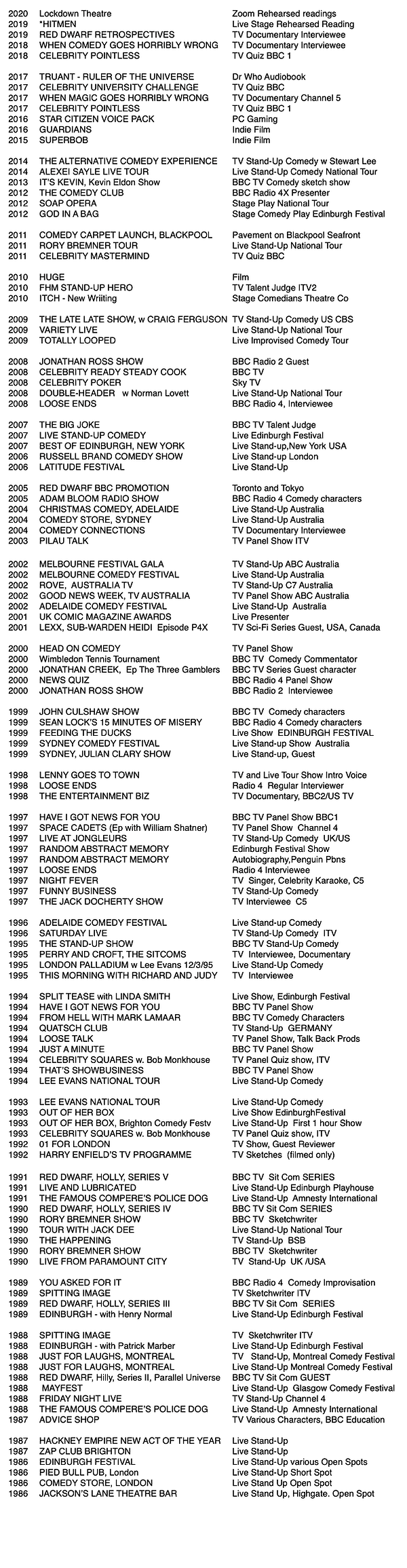 Some Significant Shows.png