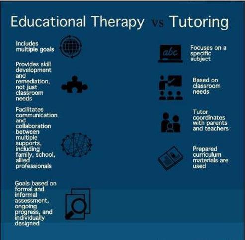 ET vs. tutor.JPG