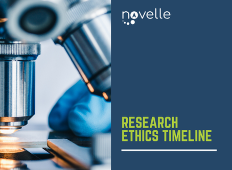 Research Ethics Timeline