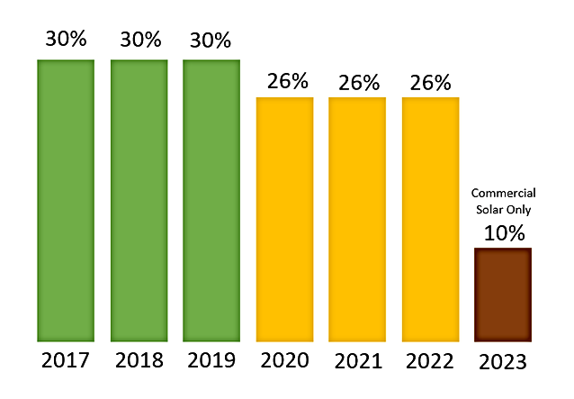 Federal ITC 2020 Update.PNG