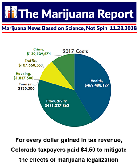The Marijuana Report - 11.28.2018
