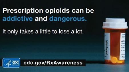 Raise #RxAwareness
