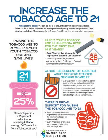 Tobacco 21 Fact Sheet
