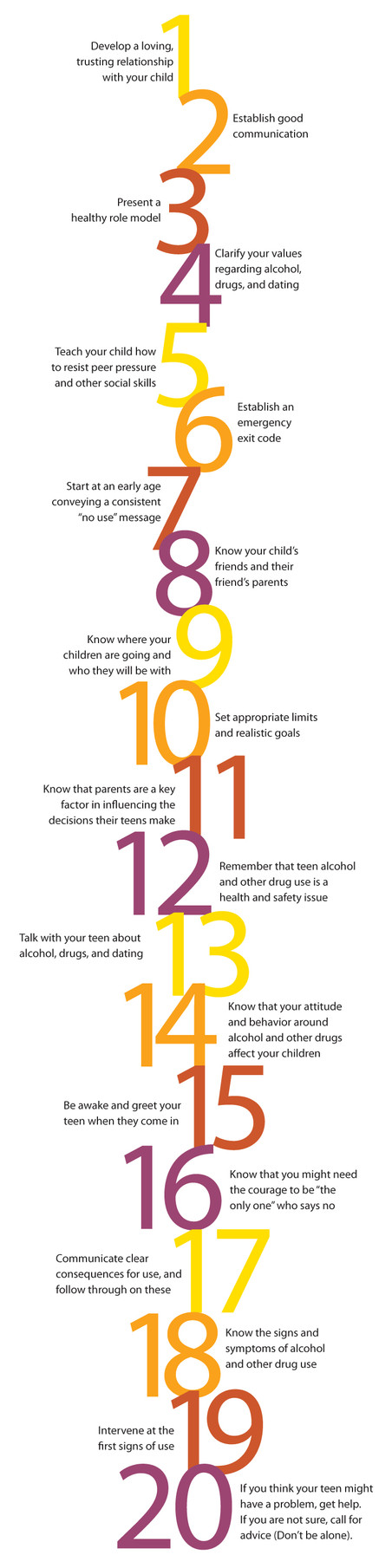 20 Tips To Keep Your Teen Safe
