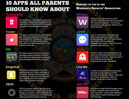 10 Apps All Parents Should Know About