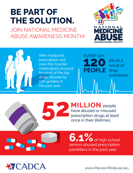 October is National Medicine Abuse Awareness Month.