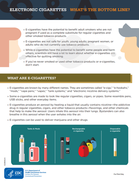 Electronic Cigarettes: What's The Bottom Line?