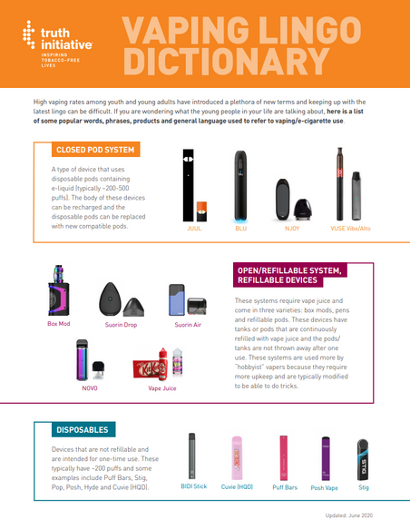 Vaping Lingo Dictionary