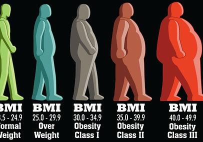 BMI graph