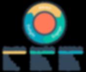 IM-marketing-hub-tools.png