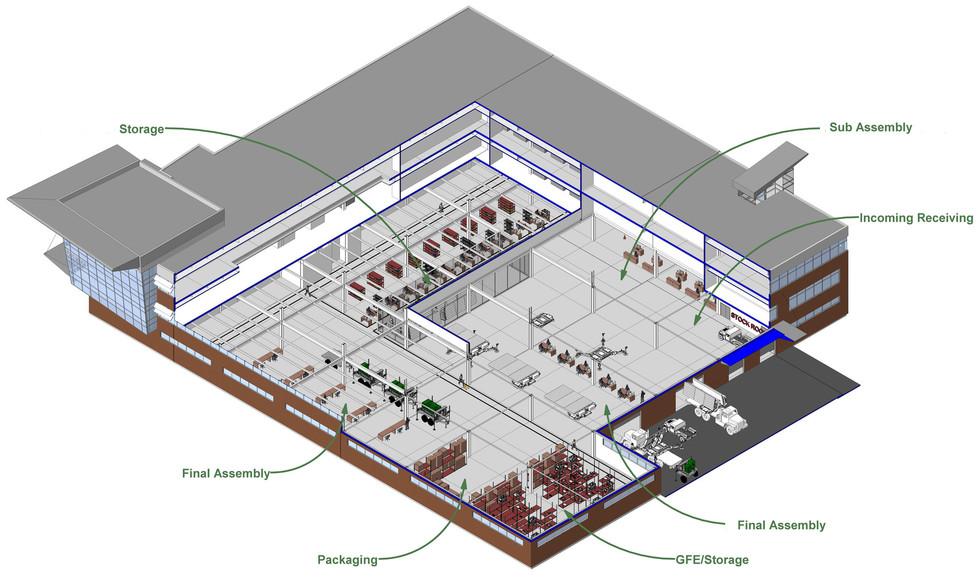 High-Tech Mfg. Expansion