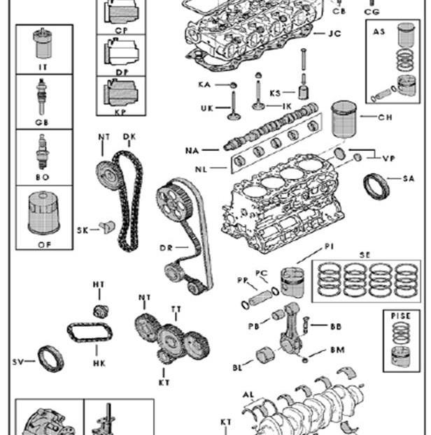 Peças de motor empilhadeira