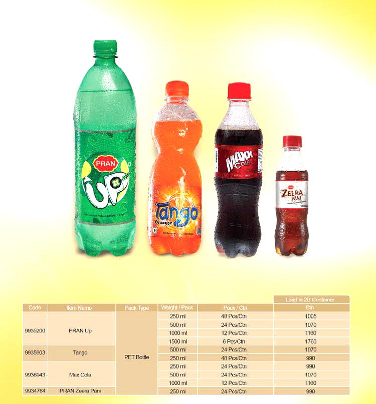 PRAN Beverages