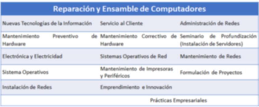 3._TLC_Reparación_y_Ensamble.png