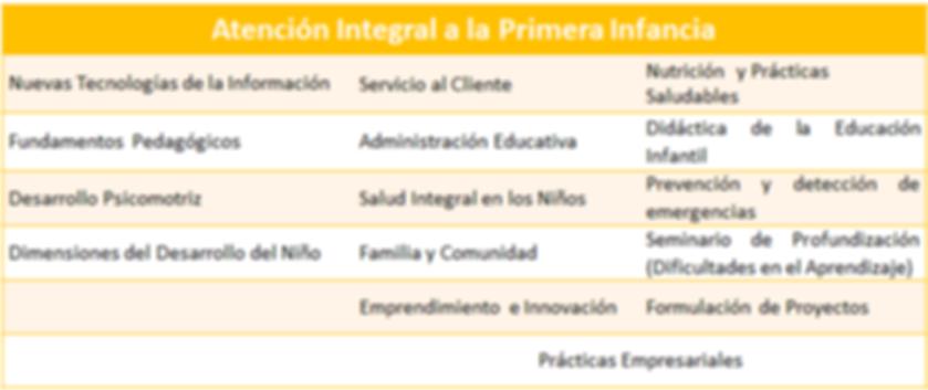 6 TLC Primera Infancia.png