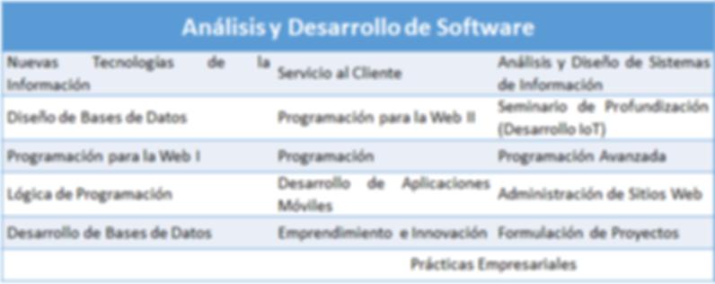 2. TLC Analisis y Desarrollo.png