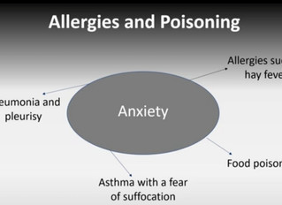 Homeopathic remedy for Allergies,food poisoning,Anxiety, Pneumonia and asthma