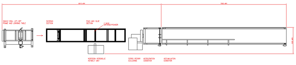 Mid Anglia Engineering - Sleeve Machine layout - Battery production and manufacture
