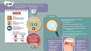 Oral Cancer Infographic