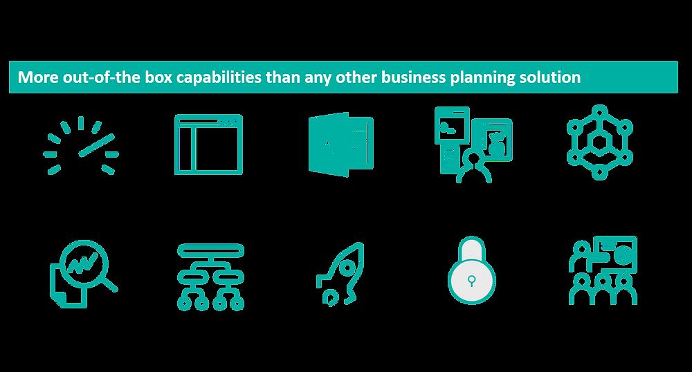 IBM Planing Analytics