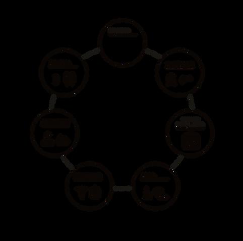 circulos-4.png