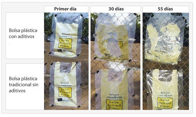 Bolsas plásticas Colombia