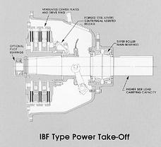 IBF type.PNG