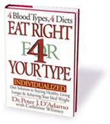 Eat Right Diet book